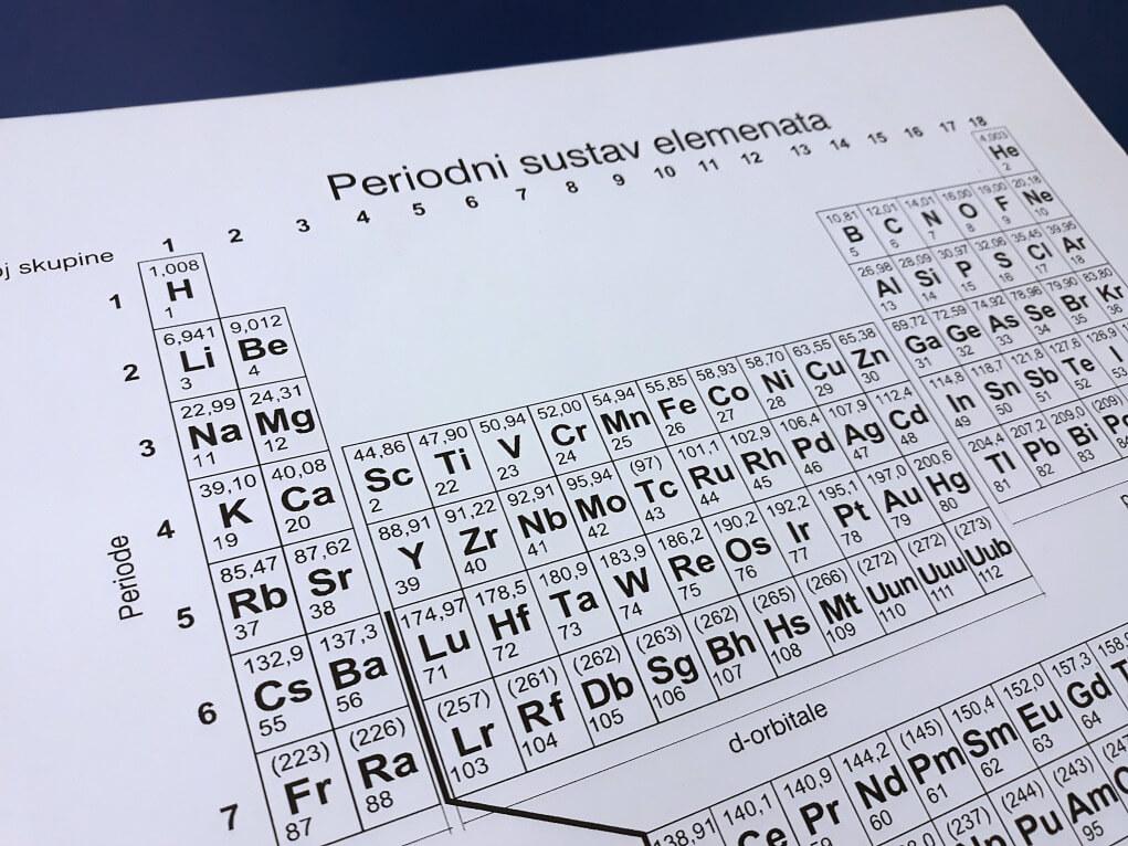 periodni sustav elemenata